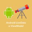 Использование LiveData и ViewModel в Android